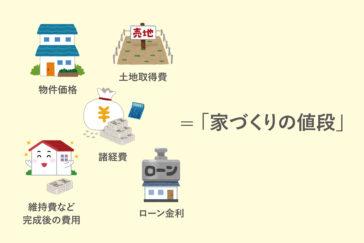 家づくりのお金の話【総予算編】 〜その3〜